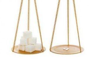 Заменитель сахара для диабетиков 2 и 1 типа: польза и вред, лучшие натуральные варианты и можно ли