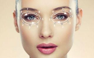 Причины опухших глаз утром и вечером, как избавиться?