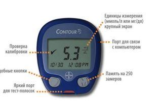 Глюкометр Контур ТС: инструкция по применению, контрольный раствор, ланцеты, иглы