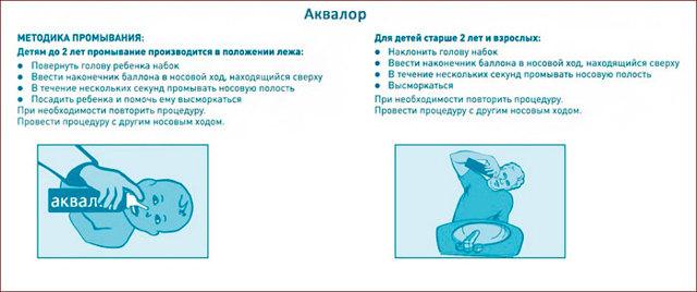 Причины и лечение корки в носу