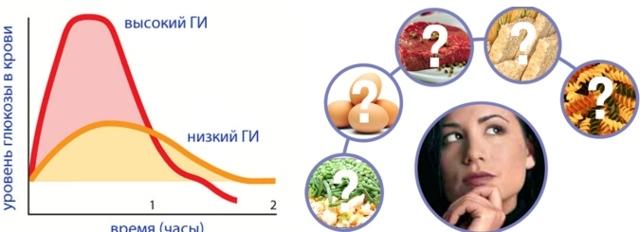 Виды инсулина: таблетки, инъекции, помпы, действие, короткий, длинный, ультракороткий