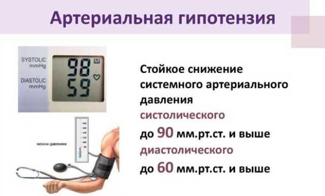 АРИКСТРА - инструкция по применению, цена, отзывы и аналоги