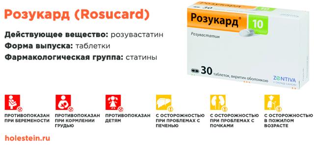 РОЗУКАРД - инструкция по применению, цена, отзывы и аналоги