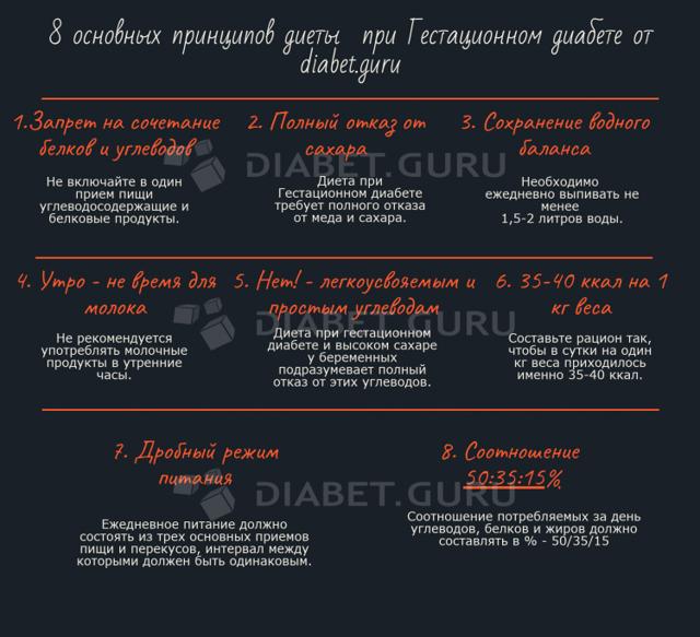 Фруктоза при диабете сахарном 2 и 1 типа: можно ли есть, вред и польза при гестационном у беременных