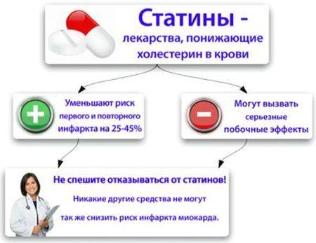 ТЕВАСТОР - инструкция по применению, цена, отзывы и аналоги