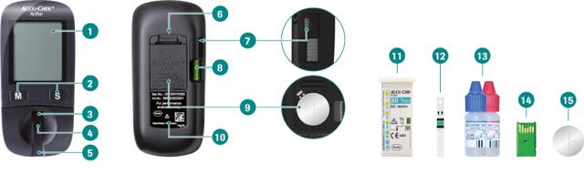 Глюкометр Акку Чек (accu chek): цена, как пользоваться, инструкция по применеию, тест-полоски, ланцеты
