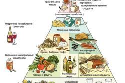 Сахарный диабет 2 типа: лечение, диета, меню, что можно и нельзя, таблетки, народное лечение, причины, осложнения, профилактика