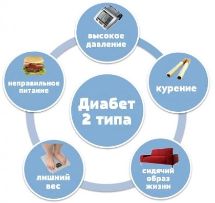 Хранение инсулина: температура, условия, правила в домашних условиях, холодильник, контейнер, чехол. транспортировка