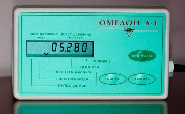 Глюкометры российского производства: цены, отзывы, названия